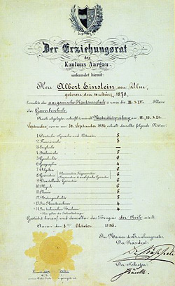 Аттестат Альберта Эйнштейна в Арау (1896г.). Оценки по шестибалльной шкале